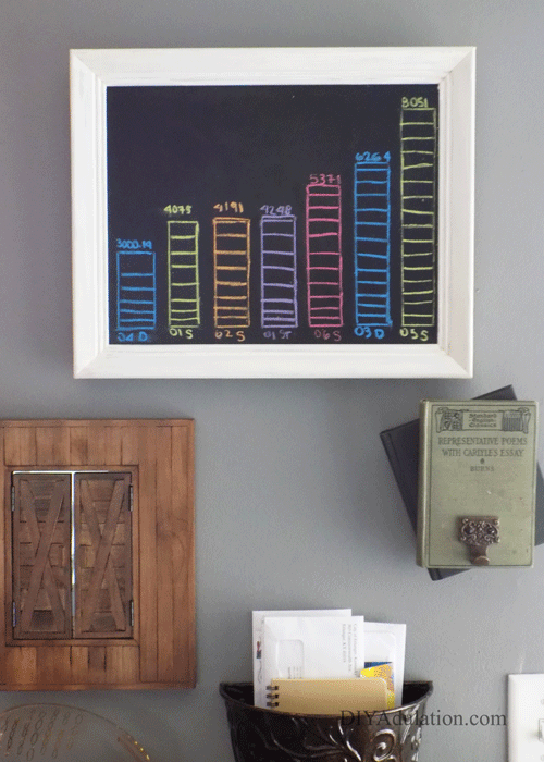 White Framed Chalkboard with Colorful Bar Graphs on it hanging on a wall