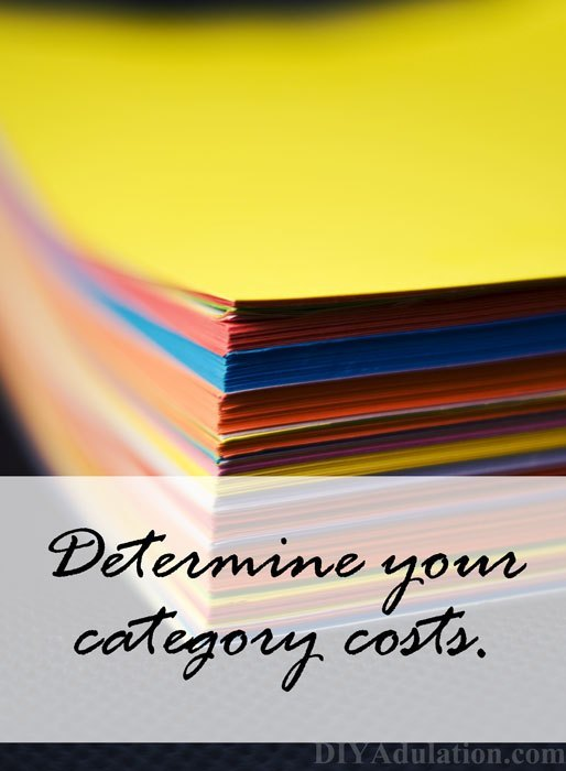 stack of papers with text overlay - Determine Your Category Costs