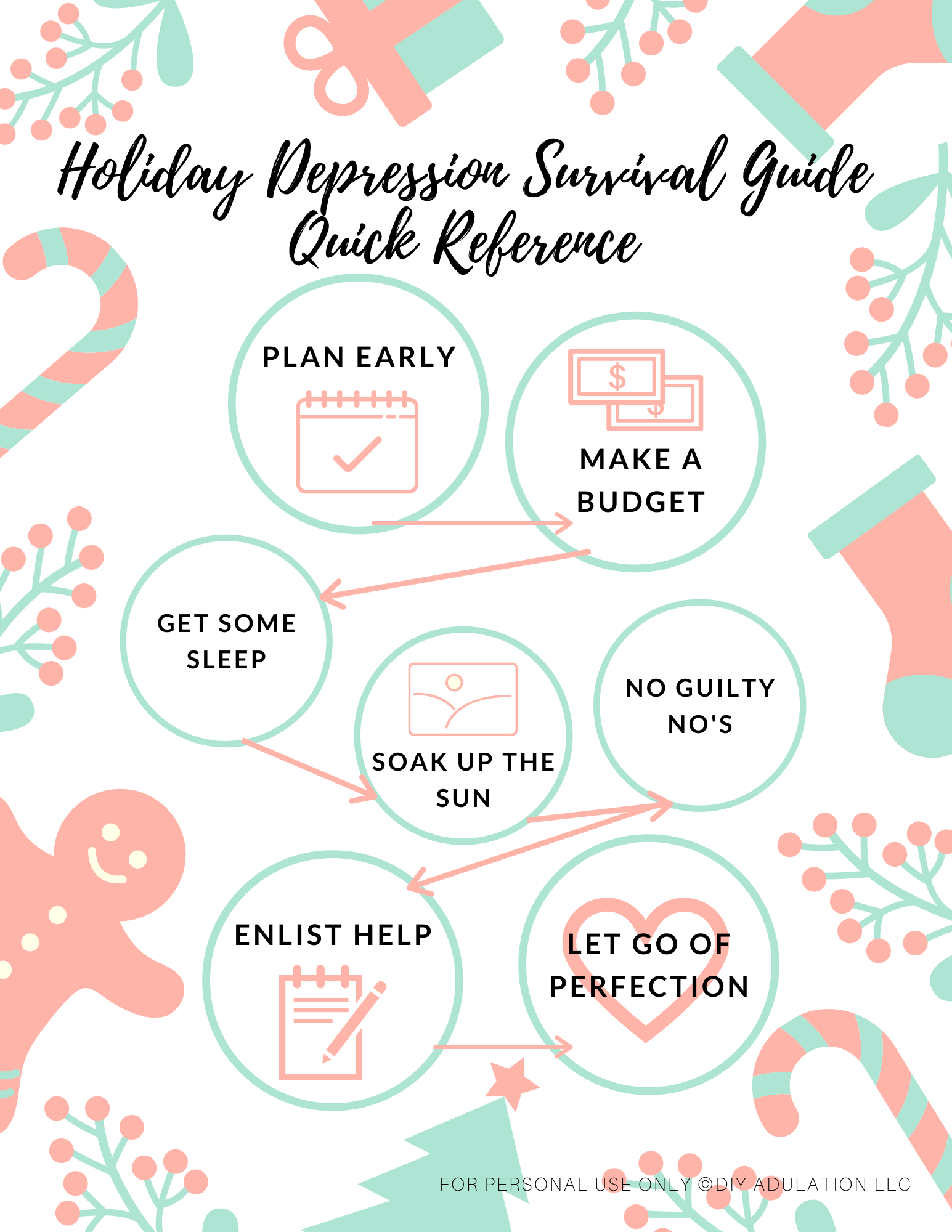 Holiday Depression Survival Guide Printable